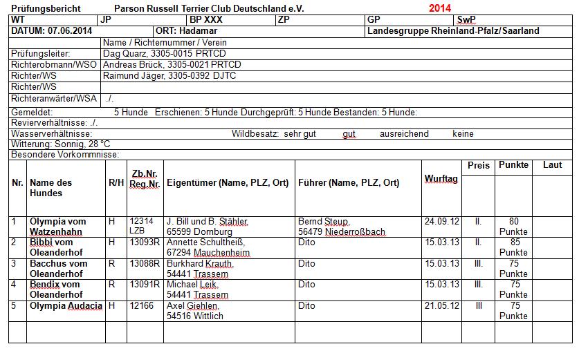 BP2014-Bericht