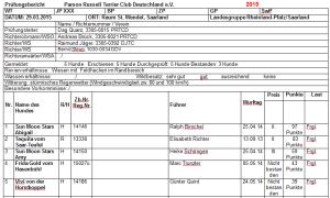 Prüfungsbericht JP 2015